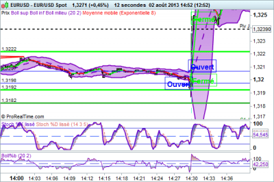 b2ap3_thumbnail_display_chartimage.phtml_20130802-132522_1.png