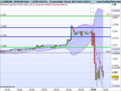 b2ap3_thumbnail_FOMC-301013.jpg