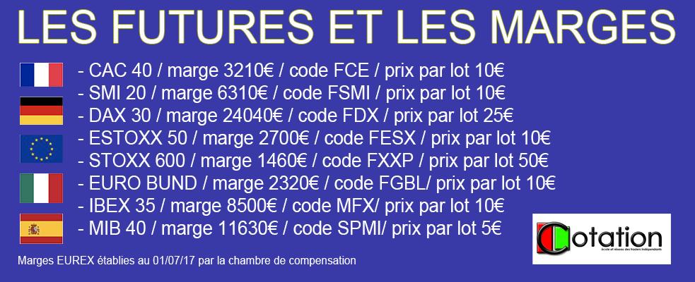 marges futures Eurex avec prix par lot et code