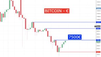 bitcoin crypto monnaie formation trading