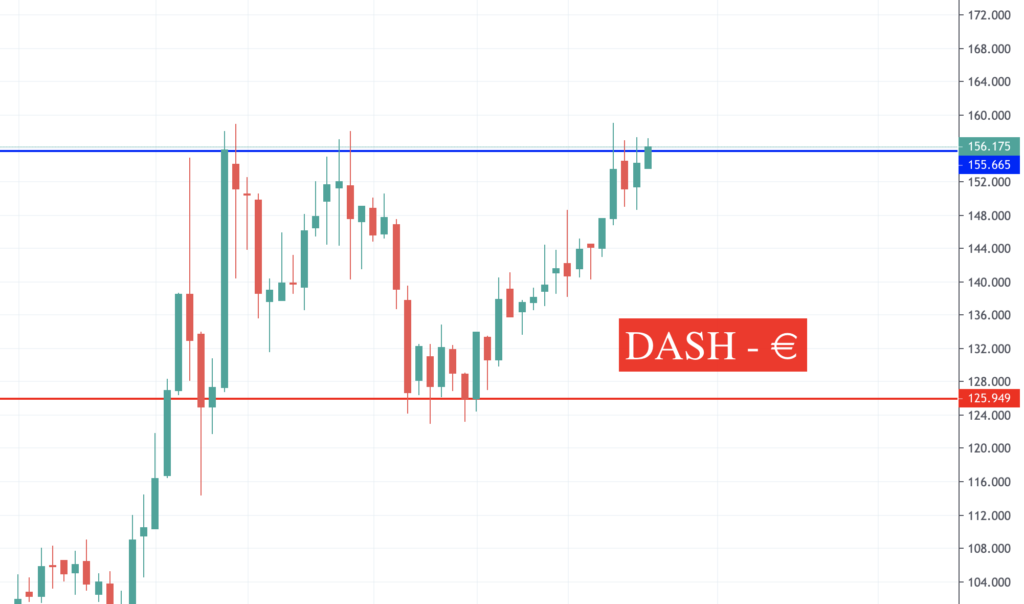 Crypto News DASH